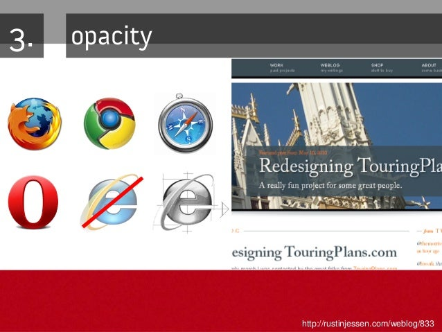 Inmodernbrowsers InIE7,noopacity Graceful degradation: opacity
