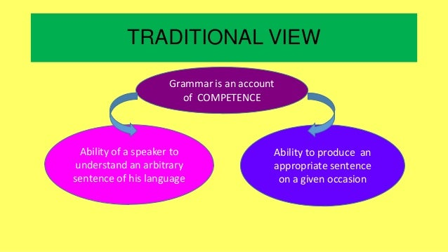 transformational grammar Transformational grammar is a form of language analysis that establishes a relationship with the different elements in the sentence of a language and makes use of rules or transformations to.