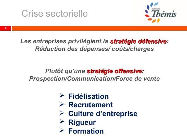 Crise sectorielle 5 Les entreprises privilégient la stratégie défensivestratégie défensive: Réduction des dépenses/ coûts/...