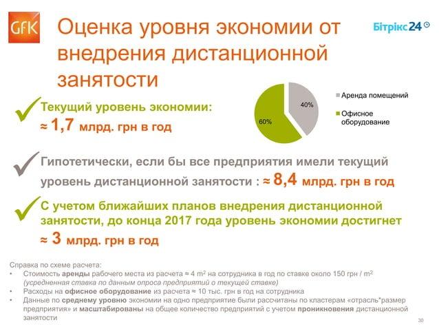 30 Оценка уровня экономии от внедрения дистанционной занятости Текущий уровень экономии: ≈ 1,7 млрд. грн в год С учетом бл...