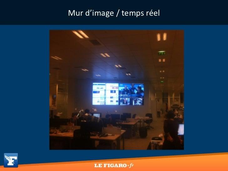 Mur d'image / temps réel