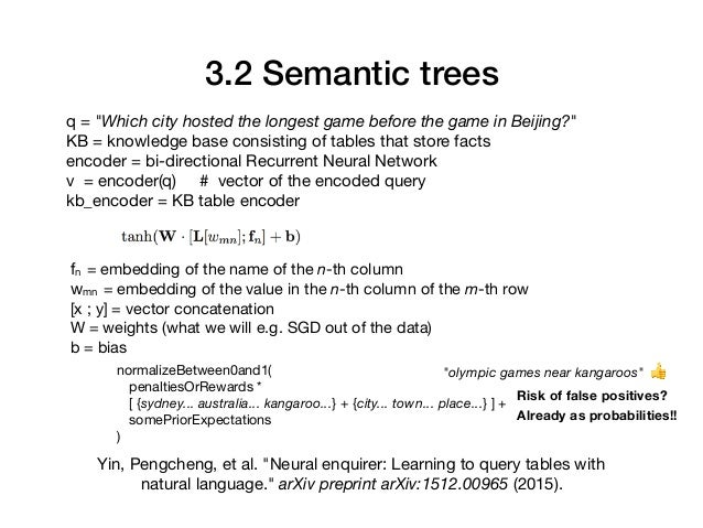"""3.2 Semantic trees Yin, Pengcheng, et al. """"Neural enquirer: Learning to query tables with natural language."""" arXiv preprin..."""
