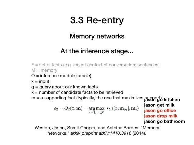 "Memory networks Weston, Jason, Sumit Chopra, and Antoine Bordes. ""Memory networks."" arXiv preprint arXiv:1410.3916 (2014)...."