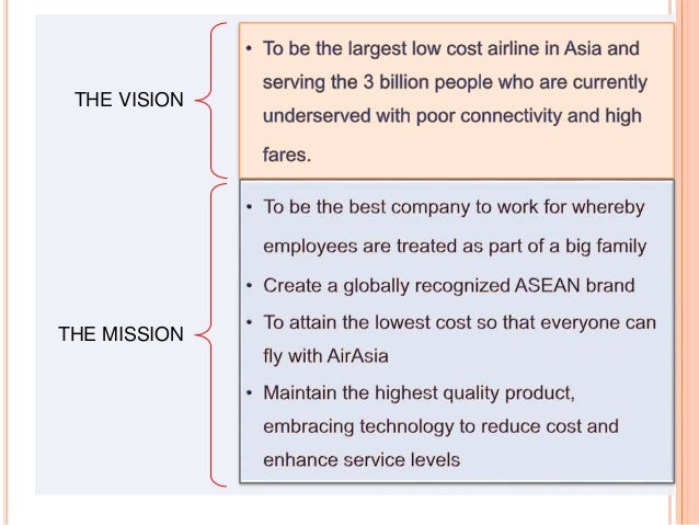 stakeholder of airasia View shaurya srivastava's profile on linkedin, the world's largest professional community shaurya has 7 jobs listed on their profile see the complete profile on.
