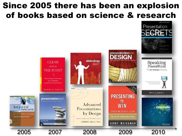 simple powerful effective powerpoint presentation slide design