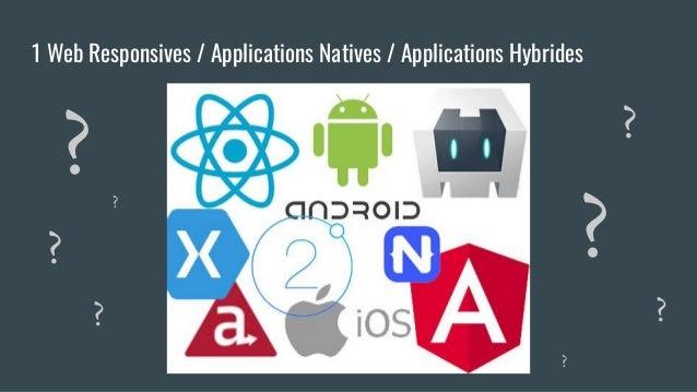 1 Web Responsives / Applications Natives / Applications Hybrides ? ? ? ? ? ?? ?