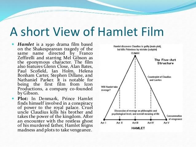 Hamlet novel summary