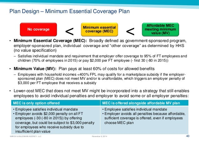 Cpe event affordable care act for Minimum essential coverage plan design