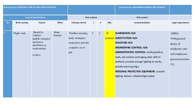 Presentation Hirarc Sem 3