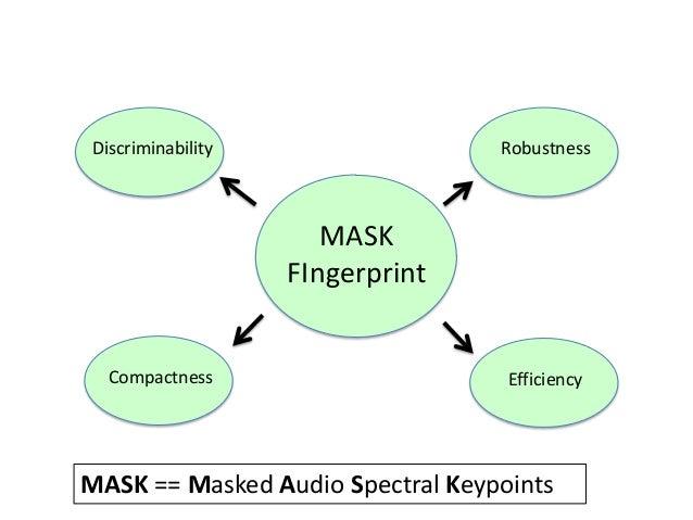 Discriminability  Robustness  MASK FIngerprint  Compactness  Efficiency  MASK == Masked Audio Spectral Keypoints