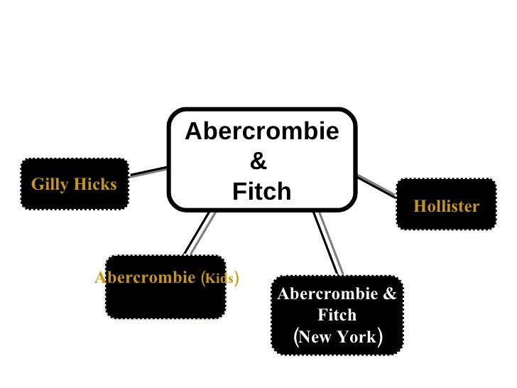 abercrombie and fitch and hollister