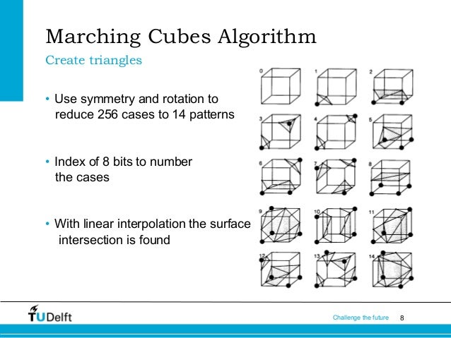 marching cubes algorithm high resolution 3d Marching cubes: a high resolution surface construction algorithm dr scott schaefer  3d surface reconstruction 3d surface reconstruction fun examples fun examples fun examples fun examples title: microsoft powerpoint - mcppt author: scott created date: 10/25/2006 9:51:28 pm.