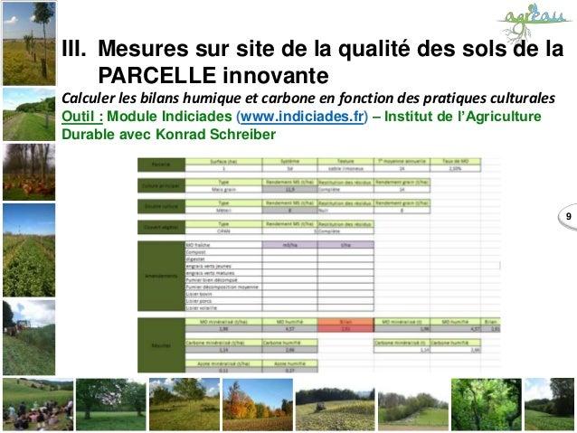 9 III. Mesures sur site de la qualité des sols de la PARCELLE innovante Calculer les bilans humique et carbone en fonction...