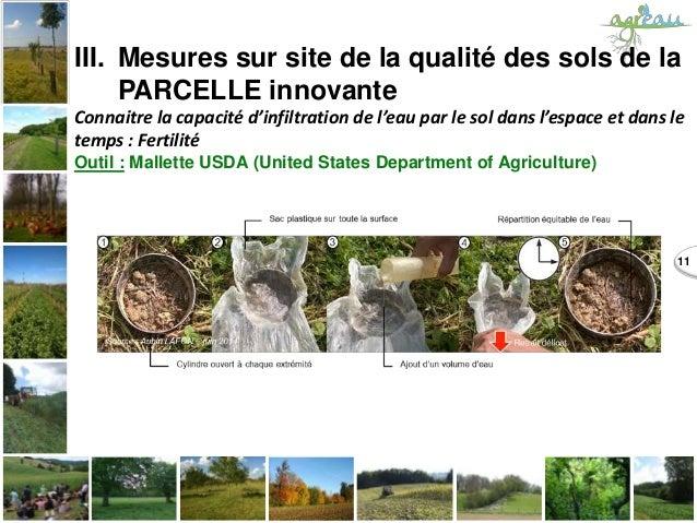 11 III. Mesures sur site de la qualité des sols de la PARCELLE innovante Connaitre la capacité d'infiltration de l'eau par...