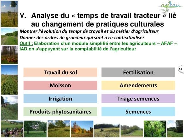 14 V. Analyse du « temps de travail tracteur » lié au changement de pratiques culturales Montrer l'évolution du temps de t...
