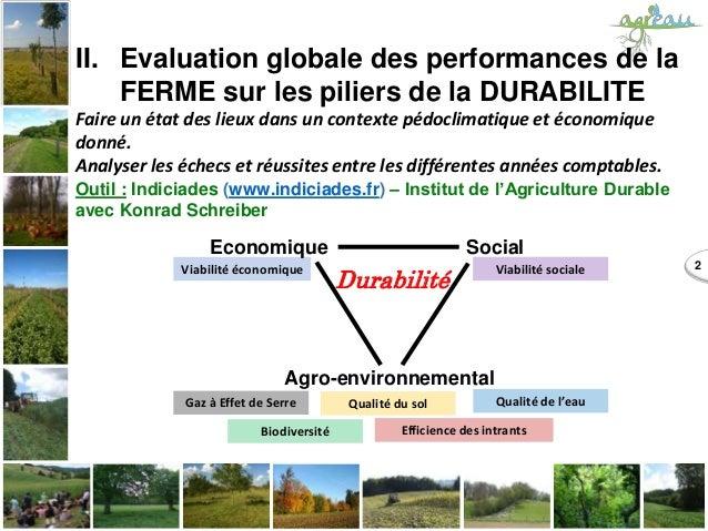 2 II. Evaluation globale des performances de la FERME sur les piliers de la DURABILITE Faire un état des lieux dans un con...