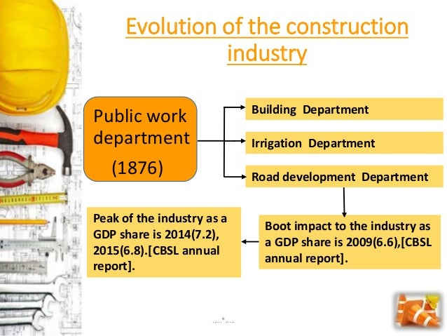 impact of globalisation on construction industry Industries increasing impact of glo-  impact of globalization in construction industry in the threshold of this century, con-struction industry is being shaped by.