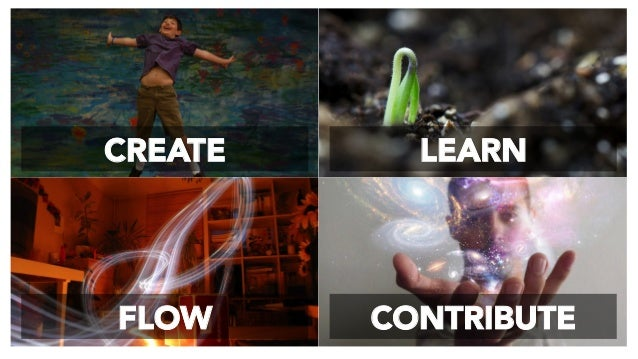 CREATE  LEARN FLOW  CONTRIBUTE