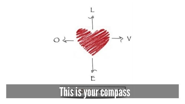 This is your compass