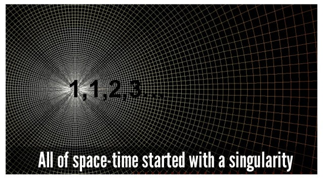 All of space-time started with a singularity 1,1,2,3…