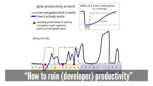 """How to ruin (developer) productivity"""
