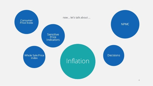 inflation its causes and effects Chapter inflation- it's causes, effects and social costs chapter inflation- it's causes, effects and social costs chapter inflation: it's causes, effects and.