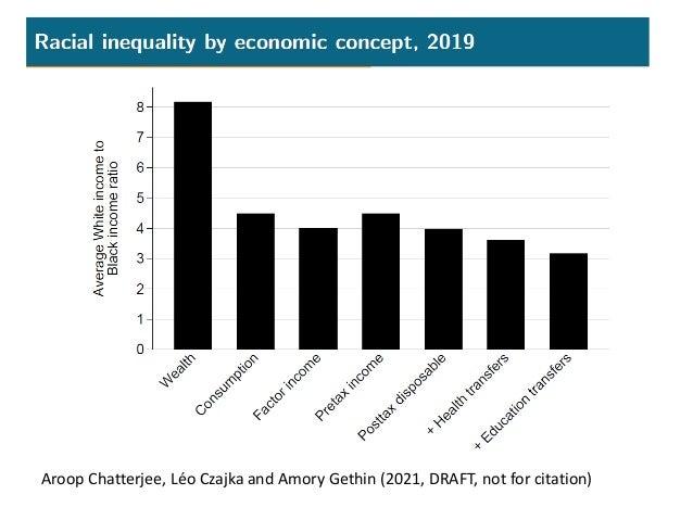 Inequalities in Household Wealth and Financial Insecurity of Households, Ingrid Woolard Slide 2