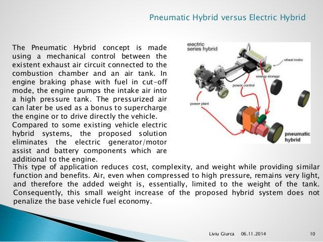 Pneumatic Hybrid versus Electric Hybrid  The Pneumatic Hybrid concept is made  using a mechanical control between the  exi...