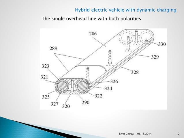 Hybrid electric vehicle with dynamic charging  The single overhead line with both polarities  Liviu Giurca 06.11.2014 12
