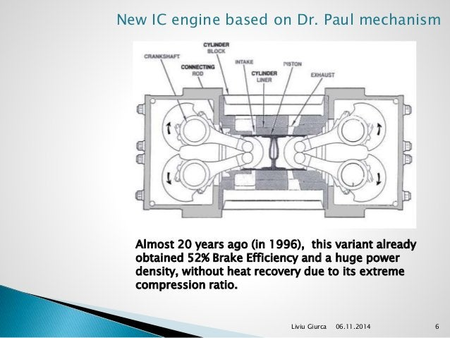 New IC engine based on Dr. Paul mechanism  Almost 20 years ago (in 1996), this variant already  obtained 52% Brake Efficie...
