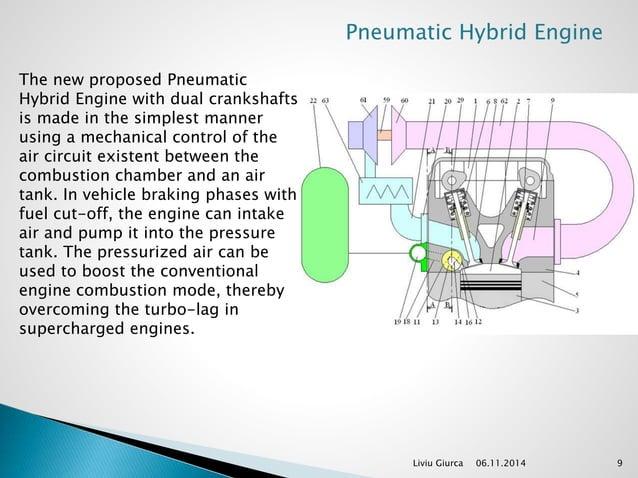 Pneumatic Hybrid Engine  Liviu Giurca 06.11.2014 9  The new proposed Pneumatic  Hybrid Engine with dual crankshafts  is ma...