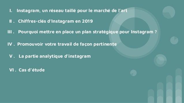 Presentation instagram conversion_30012019 Slide 2