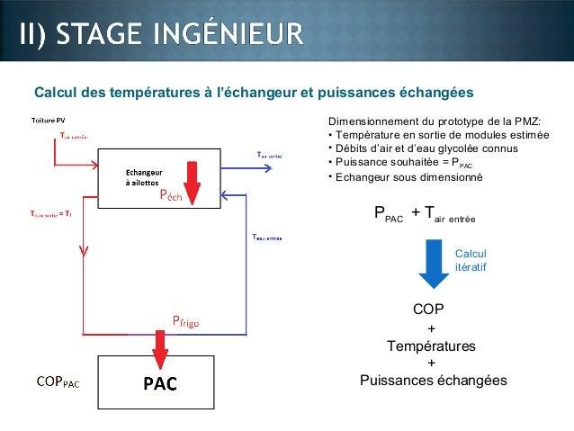 Presentation internship cythelia - Calcul puissance chambre froide ...