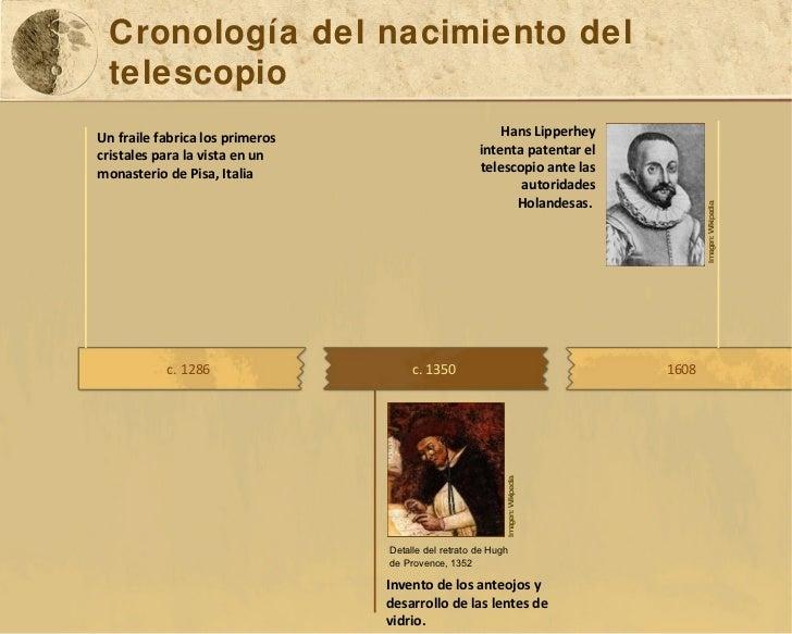 Cronología del nacimiento del telescopio c. 1350  1608 Invento de los anteojos y desarrollo de las lentes de vidrio. Hans ...