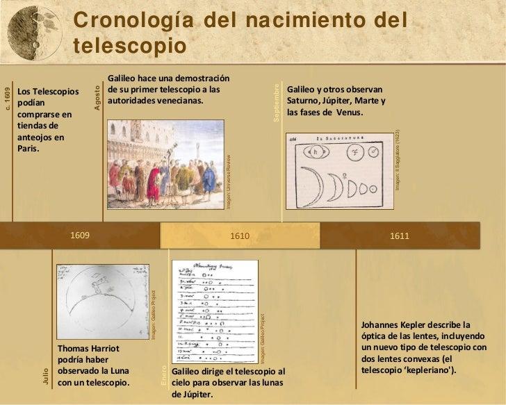 Cronología del nacimiento del telescopio 1609 Galileo hace una demostración de su primer telescopio a las autoridades vene...