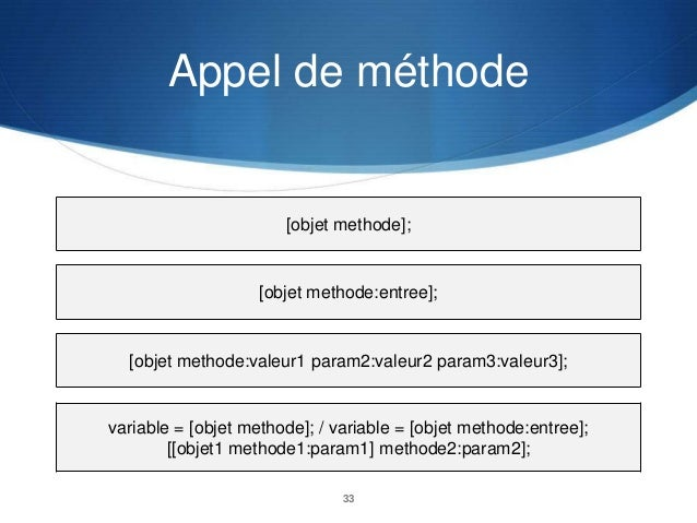 Appel de méthode  [objet methode];  [objet methode:entree];  [objet methode:valeur1 param2:valeur2 param3:valeur3];  varia...