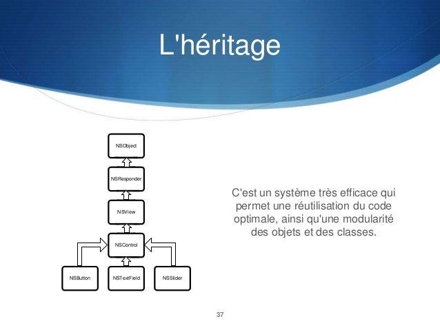 L'héritage  NSObject  NSResponder  C'est un système très efficace qui permet une réutilisation du code optimale, ainsi qu'...