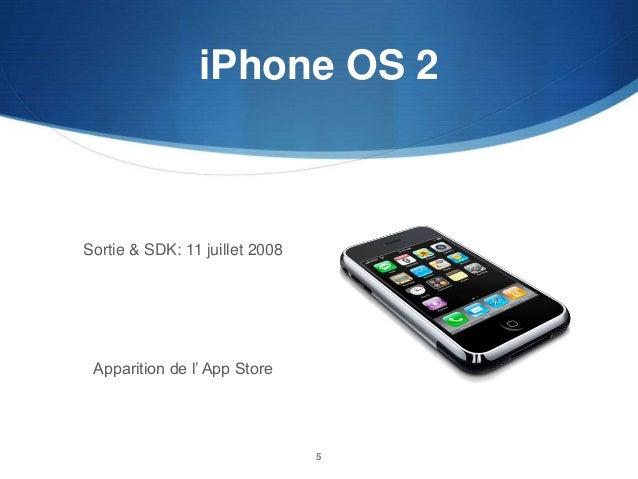 iPhone OS 2  Sortie & SDK: 11 juillet 2008  Apparition de l' App Store  5
