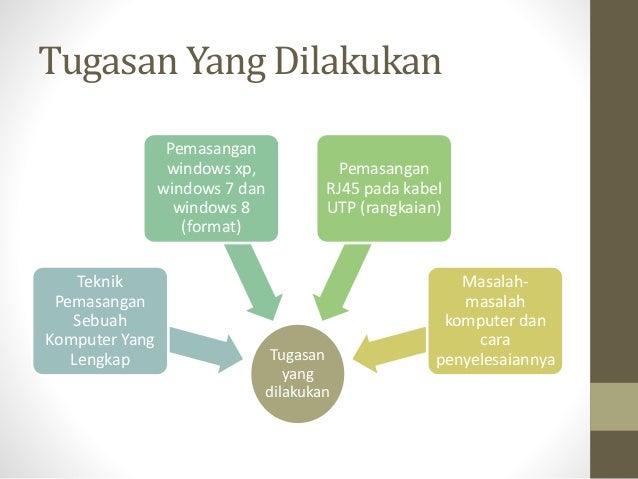 Example Presentation Latihan Industri