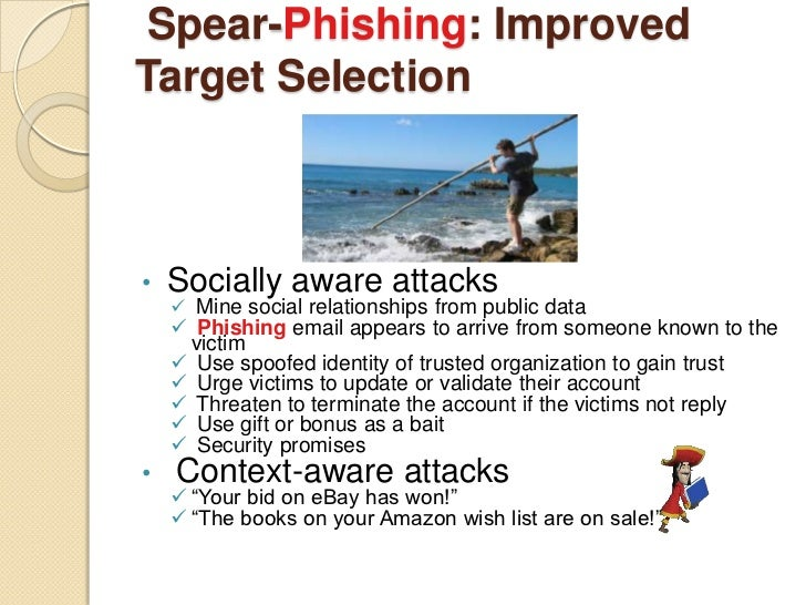 PART - II<br />Phishing<br />DoS attack<br />Spoofing<br />By RohanBharadwaj<br />