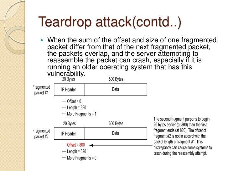 Context-aware attacks