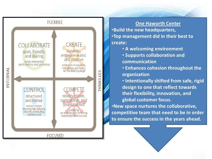 danone essay A custom essay sample on business management danone for only $1390/page order now being a leader in these 4 segments corresponding to the heavy trends of consumption and deriving more than 50% of its turnover from developing countries have helped the group to secure a 6,9 % growth in 2010.