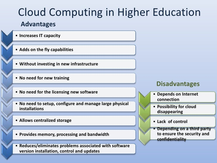 1 A Survey on the Adoption of Cloud Computing in Education ...