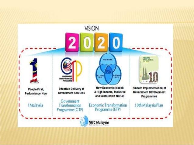economic transformation plan