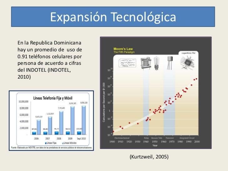 Expansión TecnológicaEn la Republica Dominicanahay un promedio de uso de0.91 teléfonos celulares porpersona de acuerdo a c...