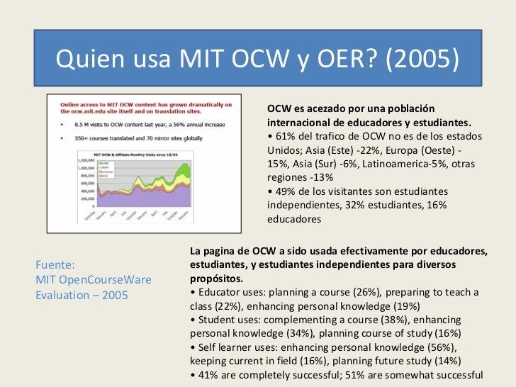 Quien usa MIT OCW y OER? (2005)                                     OCW es acezado por una población                      ...