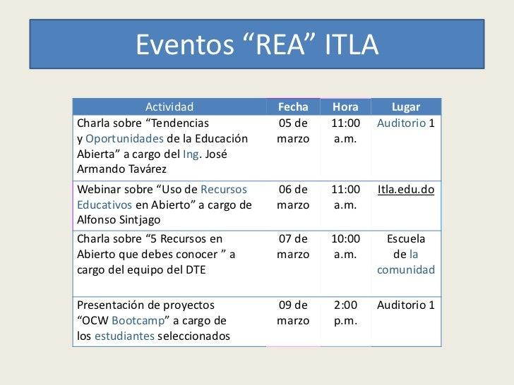 """Eventos """"REA"""" ITLA             Actividad              Fecha   Hora      LugarCharla sobre """"Tendencias            05 de   1..."""
