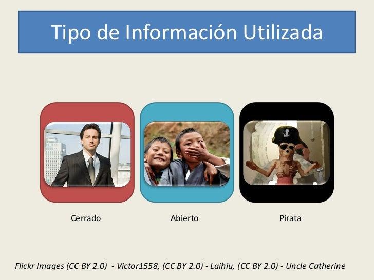 Tipo de Información Utilizada                Closed                      Open                       Pirated               ...