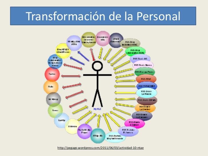 Transformación de la Personal     http://pegago.wordpress.com/2011/06/03/actividad-10-ntae