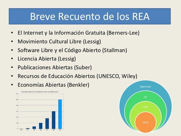 Breve Recuento de los REA•   El Internet y la Información Gratuita (Berners-Lee)•   Movimiento Cultural Libre (Lessig)•   ...